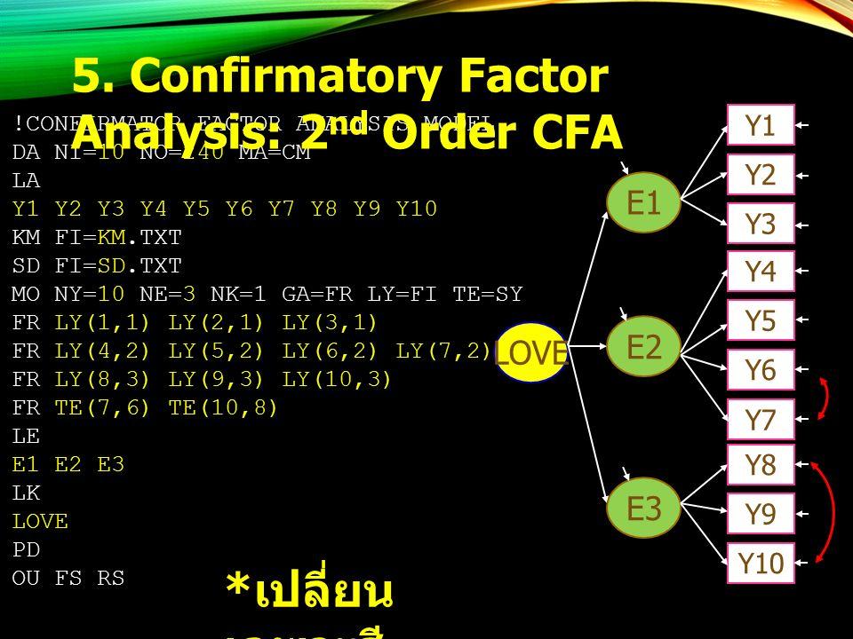 !CONFIRMATOR FACTOR ANALYSIS MODEL DA NI=10 NO=240 MA=CM LA Y1 Y2 Y3 Y4 Y5 Y6 Y7 Y8 Y9 Y10 KM FI=KM.TXT SD FI=SD.TXT MO NY=10 NE=3 NK=1 GA=FR LY=FI TE