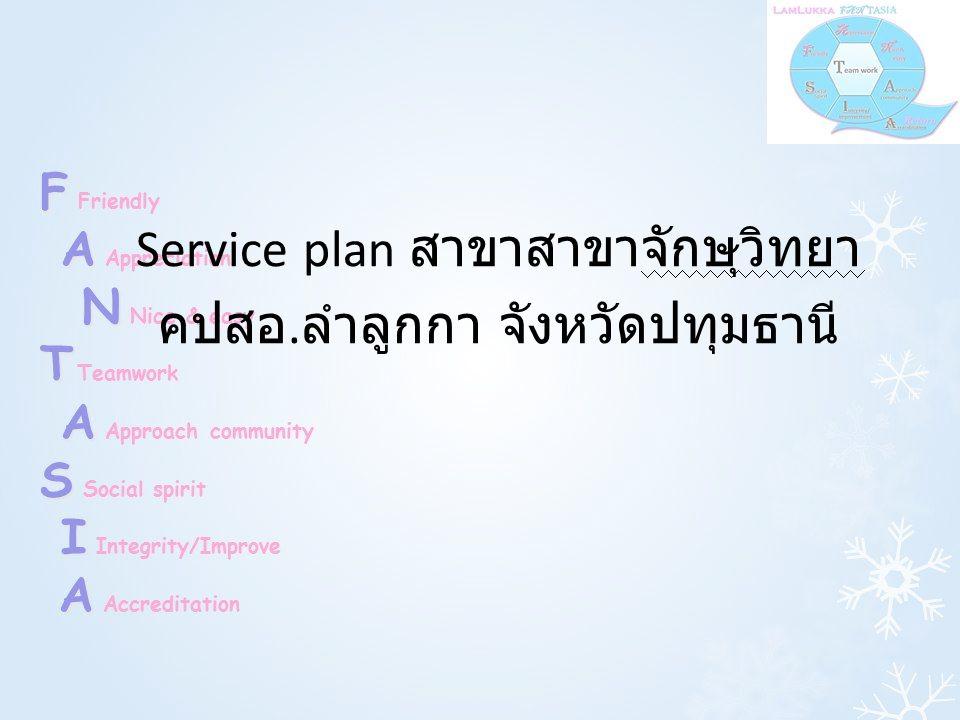 Service plan สาขาสาขาจักษุวิทยา คปสอ. ลำลูกกา จังหวัดปทุมธานี
