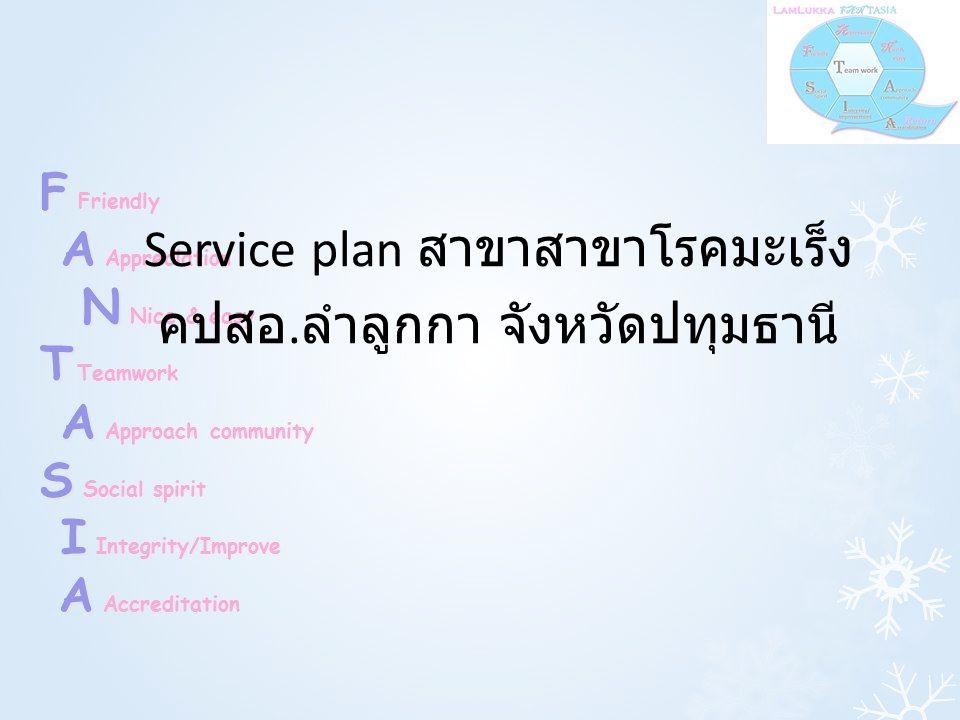 Service plan สาขาสาขาโรคมะเร็ง คปสอ. ลำลูกกา จังหวัดปทุมธานี
