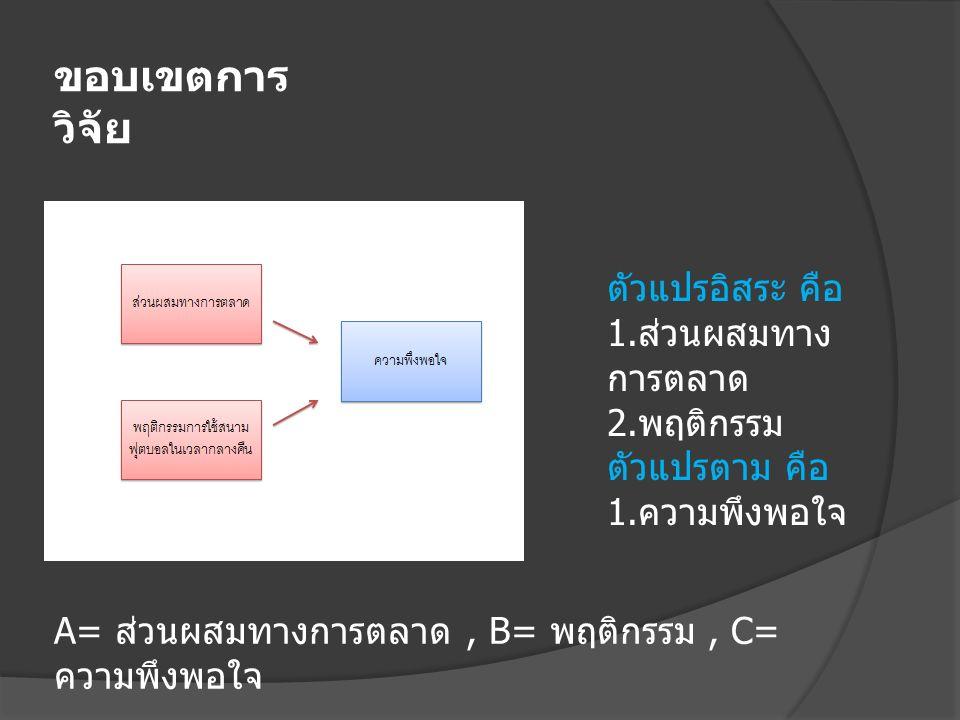 สมมติฐานการวิจัย A = ส่วนผสมทาง การตลาดมีความสัมพันธ์ เชิงบวกกับความพึงพอใจ ของผู้บริการในเขต กรุงเทพมหานครและ ปริมณฑลเพิ่มขึ้น B = พฤติกรรมการการใช้ บริการสนามฟุตบอลใน เวลากลางคืน มี ความสัมพันธ์เชิงบวกกับ ความพึงพอใจของผู้บริการ ในเขตกรุงเทพมหานครและ ปริมณฑลเพิ่มขึ้น c = ส่วนผสมทาง การตลาดและพฤติกรรมการ การใช้บริการสนามฟุตบอล ในเวลากลางคืนมี ความสัมพันธ์บวกกับความ พึงพอใจของผู้บริการใน เขตกรุงเทพมหานครและ ปริมณฑลเพิ่มขึ้น