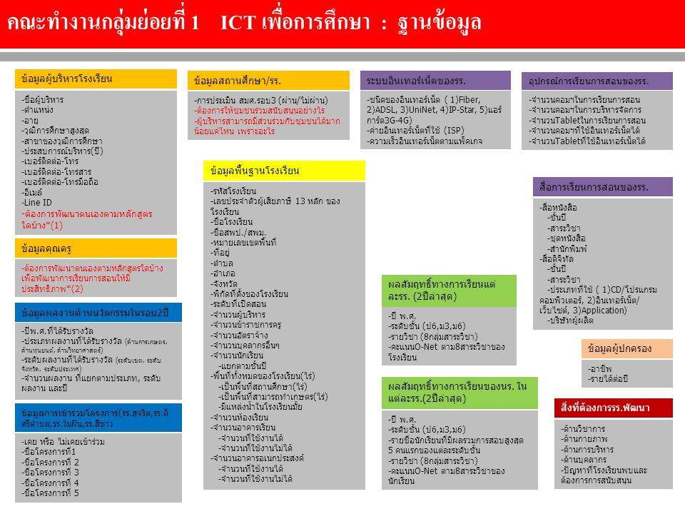 คณะทำงานกลุ่มย่อยที่ 1 ICT เพื่อการศึกษา : ฐานข้อมูล ข้อมูลพื้นฐานโรงเรียน -รหัสโรงเรียน -เลขประจําตัวผู้เสียภาษี 13 หลัก ของ โรงเรียน -ชื่อโรงเรียน -