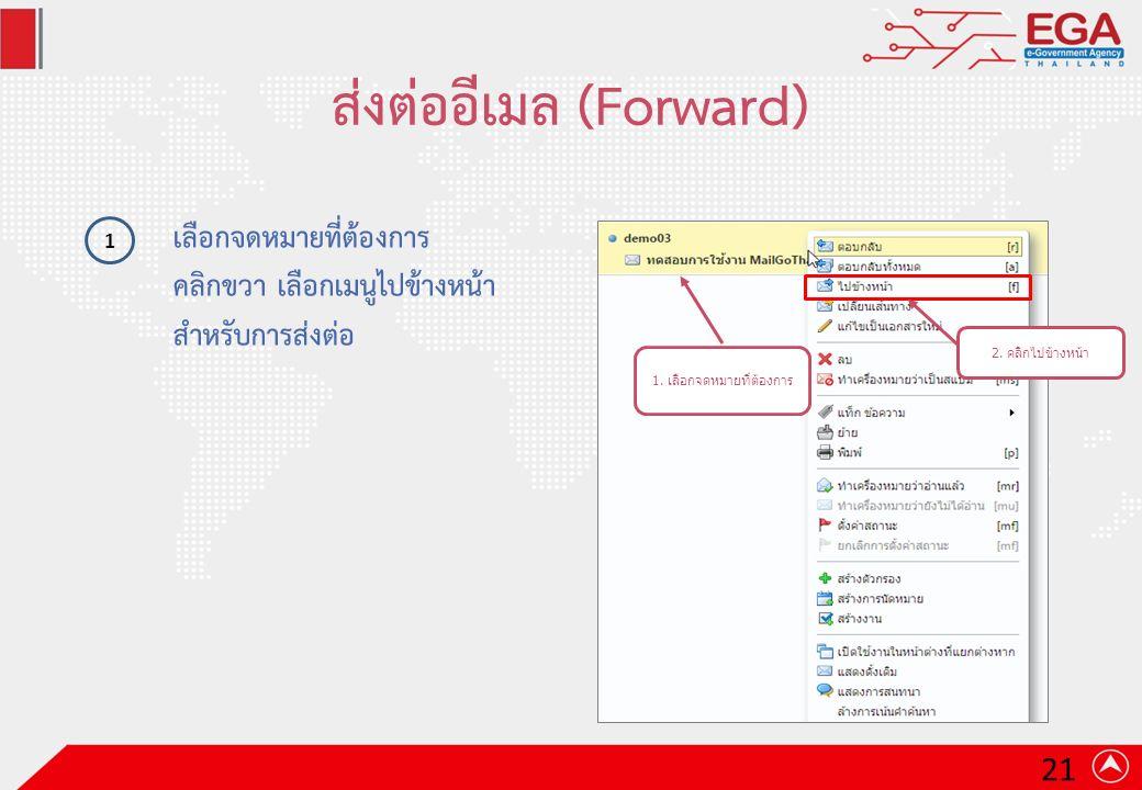 ส่งต่ออีเมล (Forward) 1 เลือกจดหมายที่ต้องการ คลิกขวา เลือกเมนูไปข้างหน้า สำหรับการส่งต่อ 2.