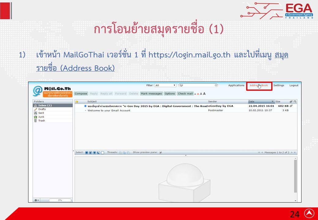 การโอนย้ายสมุดรายชื่อ (1) 1) เข้าหน้า MailGoThai เวอร์ชั่น 1 ที่ https://login.mail.go.th และไปที่เมนู สมุด รายชื่อ (Address Book) 24