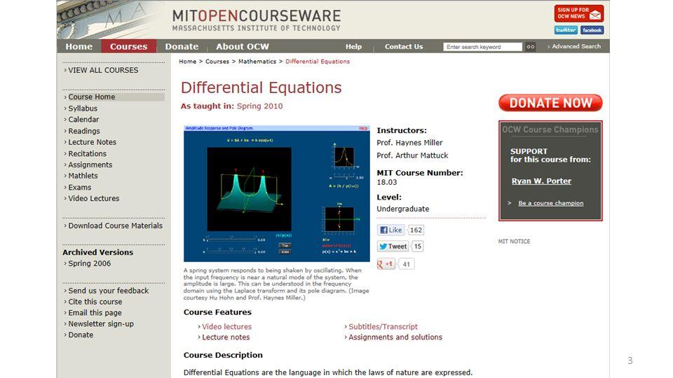 http://math.mit.edu/mathlets/mathlets/ 4