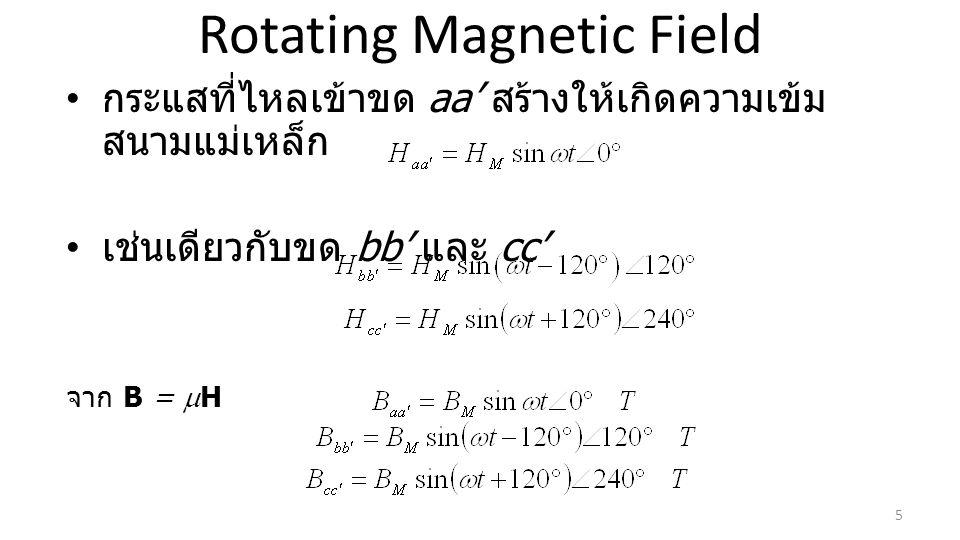 Rotating Magnetic Field กระแสที่ไหลเข้าขด aa' สร้างให้เกิดความเข้ม สนามแม่เหล็ก เช่นเดียวกับขด bb' และ cc' จาก B =  H 5