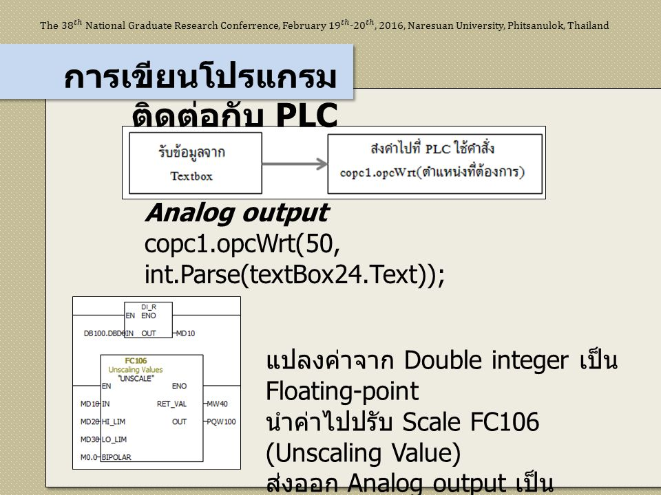 Analog output copc1.opcWrt(50, int.Parse(textBox24.Text)); แปลงค่าจาก Double integer เป็น Floating-point นำค่าไปปรับ Scale FC106 (Unscaling Value) ส่ง