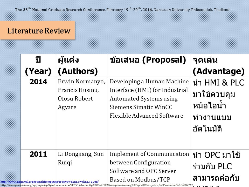 ปี (Year) ผู้แต่ง (Authors) ข้อเสนอ (Proposal) จุดเด่น (Advantage) 2014 Erwin Normanyo, Francis Husinu, Ofosu Robert Agyare Developing a Human Machine Interface (HMI) for Industrial Automated Systems using Siemens Simatic WinCC Flexible Advanced Software นำ HMI & PLC มาใช้ควบคุม หม้อไอน้ำ ทำงานแบบ อัตโนมัติ 2011 Li Dongjiang, Sun Ruiqi Implement of Communication between Configuration Software and OPC Server Based on Modbus/TCP นำ OPC มาใช้ ร่วมกับ PLC สามารถต่อกับ HMI ได้หลาย เครื่อง Literature Review http://www.cisjournal.org/journalofcomputing/archive/vol5no2/vol5no2_11.pdf http://ieeexplore.ieee.org/xpl/login.jsp tp=&arnumber=6037717&url=http%3A%2F%2Fieeexplore.ieee.org%2Fxpls%2Fabs_all.jsp%3Farnumber%3D6037717