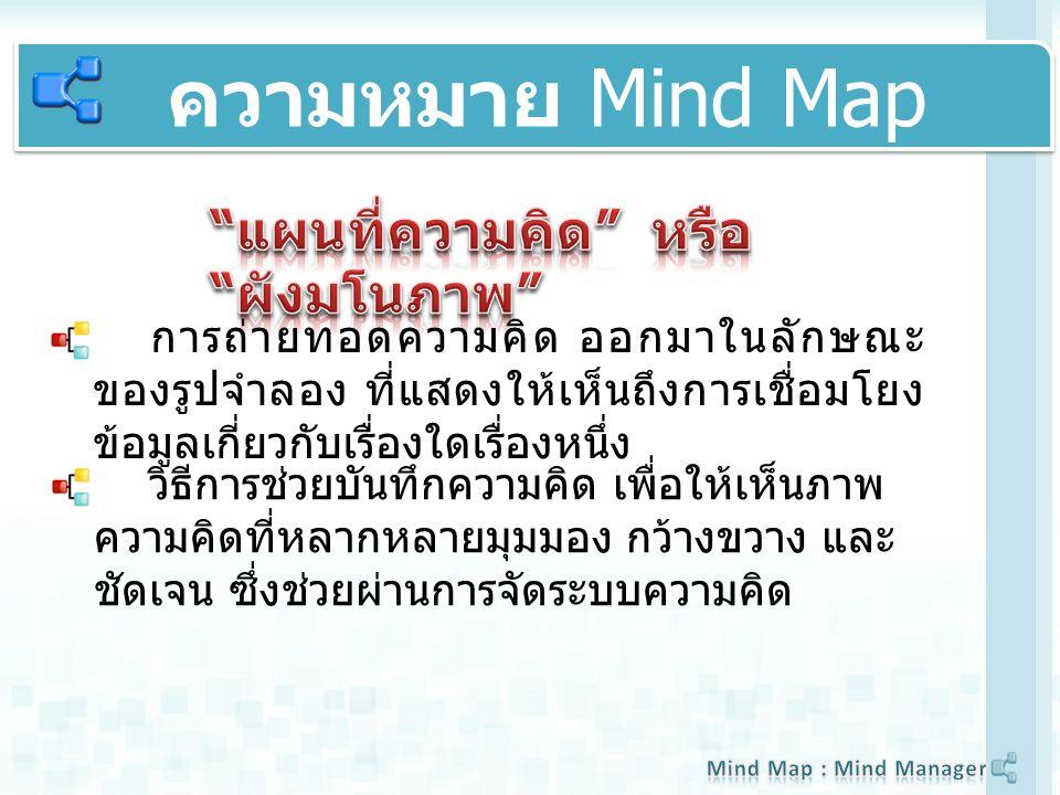 ความหมาย Mind Map การถ่ายทอดความคิด ออกมาในลักษณะ ของรูปจำลอง ที่แสดงให้เห็นถึงการเชื่อมโยง ข้อมูลเกี่ยวกับเรื่องใดเรื่องหนึ่ง วิธีการช่วยบันทึกความคิด เพื่อให้เห็นภาพ ความคิดที่หลากหลายมุมมอง กว้างขวาง และ ชัดเจน ซึ่งช่วยผ่านการจัดระบบความคิด