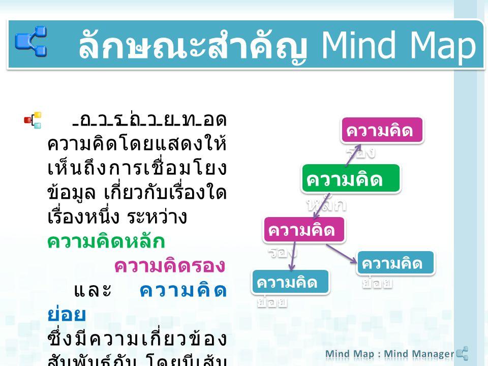 ลักษณะสำคัญ Mind Map การถ่ายทอด ความคิดโดยแสดงให้ เห็นถึงการเชื่อมโยง ข้อมูล เกี่ยวกับเรื่องใด เรื่องหนึ่ง ระหว่าง ความคิดหลัก ความคิดรอง และ ความคิด ย่อย ซึ่งมีความเกี่ยวข้อง สัมพันธ์กัน โดยมีเส้น ลูกศรแทนทิศทาง ของความสัมพันธ์นั้น ความคิด หลัก ความคิด รอง ความคิด ย่อย