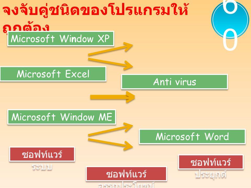 6060 จงจับคู่ชนิดของโปรแกรมให้ ถูกต้อง ซอฟท์แวร์ ระบบ ซอฟท์แวร์ ประยุกต์ ซอฟท์แวร์ อรรถประโยชน์ Microsoft Window XP Microsoft Word Microsoft Excel Anti virus Microsoft Window ME