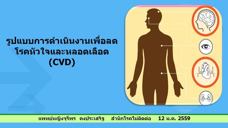 รูปแบบการดำเนินงานเพื่อลด โรคหัวใจและหลอดเลือด (CVD) แพทย์หญิงจุรีพร คงประเสริฐ สำนักโรคไม่ติดต่อ 12 ม.ค.