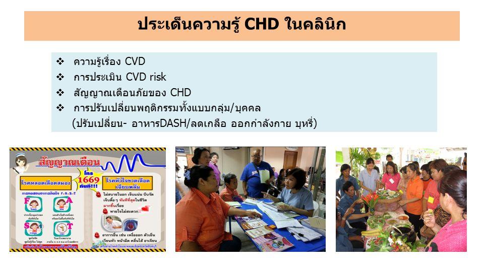 ประเด็นความรู้ CHD ในคลินิก  ความรู้เรื่อง CVD  การประเมิน CVD risk  สัญญาณเตือนภัยของ CHD  การปรับเปลี่ยนพฤติกรรมทั้งแบบกลุ่ม/บุคคล (ปรับเปลี่ยน- อาหารDASH/ลดเกลือ ออกกำลังกาย บุหรี่)