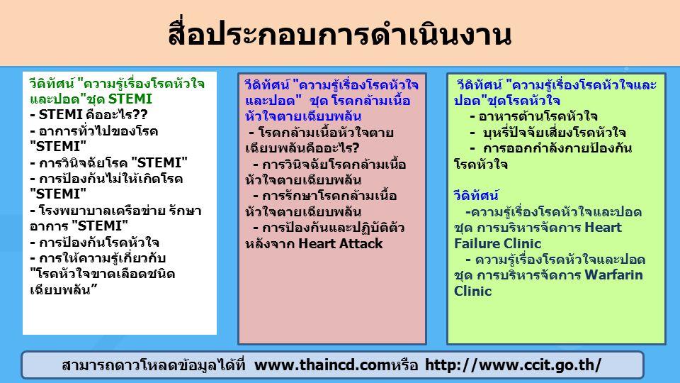 สื่อประกอบการดำเนินงาน วีดิทัศน์ ความรู้เรื่องโรคหัวใจและ ปอด ชุดโรคหัวใจ - อาหารต้านโรคหัวใจ - บุหรี่ปัจจัยเสี่ยงโรคหัวใจ - การออกกำลังกายป้องกัน โรคหัวใจ วีดิทัศน์ -ความรู้เรื่องโรคหัวใจและปอด ชุด การบริหารจัดการ Heart Failure Clinic - ความรู้เรื่องโรคหัวใจและปอด ชุด การบริหารจัดการ Warfarin Clinic วีดิทัศน์ ความรู้เรื่องโรคหัวใจ และปอด ชุด โรคกล้ามเนื้อ หัวใจตายเฉียบพลัน - โรคกล้ามเนื้อหัวใจตาย เฉียบพลันคืออะไร.