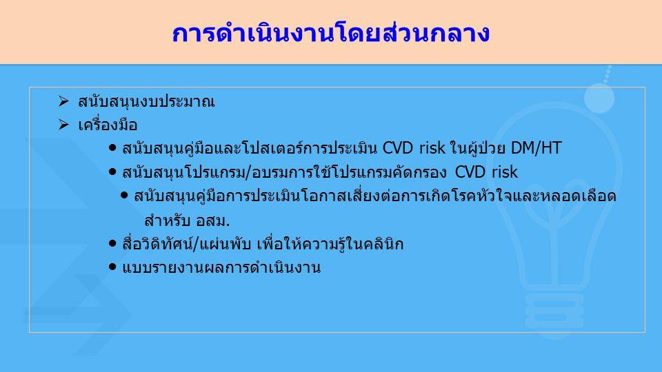 การดำเนินงานโดยส่วนกลาง  สนับสนุนงบประมาณ  เครื่องมือ ● สนับสนุนคู่มือและโปสเตอร์การประเมิน CVD risk ในผู้ป่วย DM/HT ● สนับสนุนโปรแกรม/อบรมการใช้โปรแกรมคัดกรอง CVD risk ● สนับสนุนคู่มือการประเมินโอกาสเสี่ยงต่อการเกิดโรคหัวใจและหลอดเลือด สำหรับ อสม.