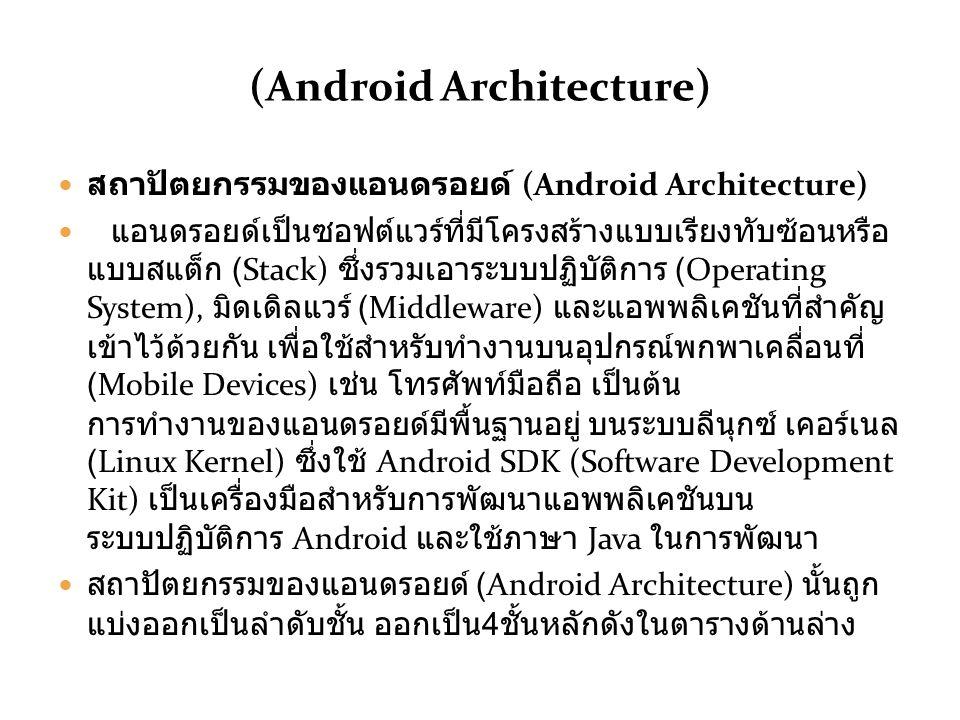 (Android Architecture) สถาปัตยกรรมของแอนดรอยด์ (Android Architecture) แอนดรอยด์เป็นซอฟต์แวร์ที่มีโครงสร้างแบบเรียงทับซ้อนหรือ แบบสแต็ก (Stack) ซึ่งรวมเอาระบบปฏิบัติการ (Operating System), มิดเดิลแวร์ (Middleware) และแอพพลิเคชันที่สำคัญ เข้าไว้ด้วยกัน เพื่อใช้สำหรับทำงานบนอุปกรณ์พกพาเคลื่อนที่ (Mobile Devices) เช่น โทรศัพท์มือถือ เป็นต้น การทำงานของแอนดรอยด์มีพื้นฐานอยู่ บนระบบลีนุกซ์ เคอร์เนล (Linux Kernel) ซึ่งใช้ Android SDK (Software Development Kit) เป็นเครื่องมือสำหรับการพัฒนาแอพพลิเคชันบน ระบบปฏิบัติการ Android และใช้ภาษา Java ในการพัฒนา สถาปัตยกรรมของแอนดรอยด์ (Android Architecture) นั้นถูก แบ่งออกเป็นลำดับชั้น ออกเป็น 4 ชั้นหลักดังในตารางด้านล่าง
