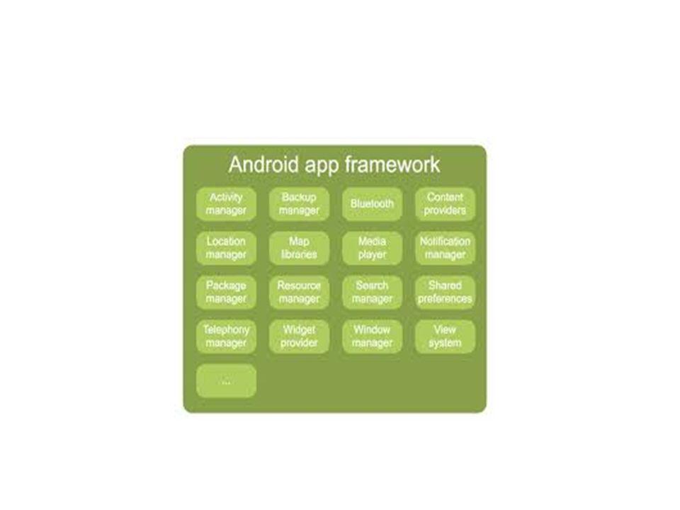 ชั้นไลบรารี (Library) Android ได้รวบรวมกลุ่มของไลบรารีต่างๆ ที่สำคัญและมีความจำเป็นเอาไว้ มากมาย เพื่ออำนวยความสะดวกให้กับนักพัฒนาและง่ายต่อการพัฒนา โปรแกรม โดยตัวอย่างของไลบรารีที่สำคัญเช่น System C library เป็นกลุ่มของไลบรารีมาตรฐานที่อยู่บนพื้นฐานของภาษา C ไลบรารี (libc) สำหรับ embedded system ที่มีพื้นฐานมาจาก Linux Media Libraries เป็นกลุ่มการทำงานมัลติมีเดีย เช่น MPEG4, H.264, MP3, AAC, AMR, JPG, และ PNG Surface Manager เป็นกลุ่มการจัดการรูปแบบหน้าจอ การวาดหน้าจอ 2D/3D library เป็นกลุ่มของกราฟิกแบบ 2 มิติ หรือ SGL (Scalable Graphics Library) และแบบ 3 มิติ หรือ OpenGL Free Type เป็นกลุ่มของบิตแมป (Bitmap) และเวคเตอร์ (Vector) สำหรับ การเรนเดอร์ (Render) ภาพ SQLite เป็นกลุ่มของฐานข้อมูล โดยนักพัฒนาสามารถใช้ฐานข้อมูลนี้เก็บ ข้อมูลแอพพลิเคชันต่างๆ ได้ Browser Engine เป็นกลุ่มของการแสดงผลบนเว็บเบราเซอร์โดยอยู่บน พื้นฐานของ Webkit ซึ่งจะมีลักษณะคล้ายกับ Google Chrome