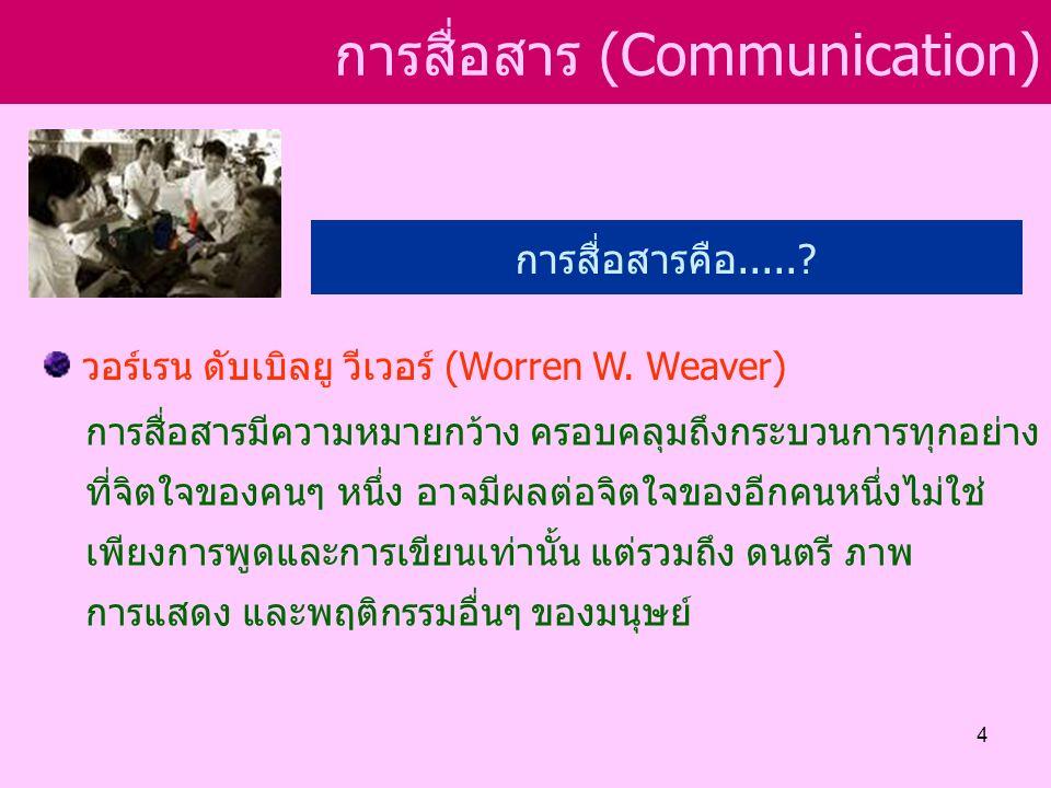 การสื่อสารคือ...... วอร์เรน ดับเบิลยู วีเวอร์ (Worren W.