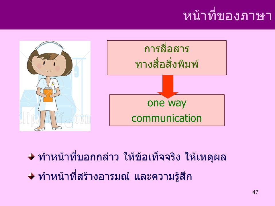 one way communication หน้าที่ของภาษา ทำหน้าที่บอกกล่าว ให้ข้อเท็จจริง ให้เหตุผล ทำหน้าที่สร้างอารมณ์ และความรู้สึก การสื่อสาร ทางสื่อสิ่งพิมพ์ 47