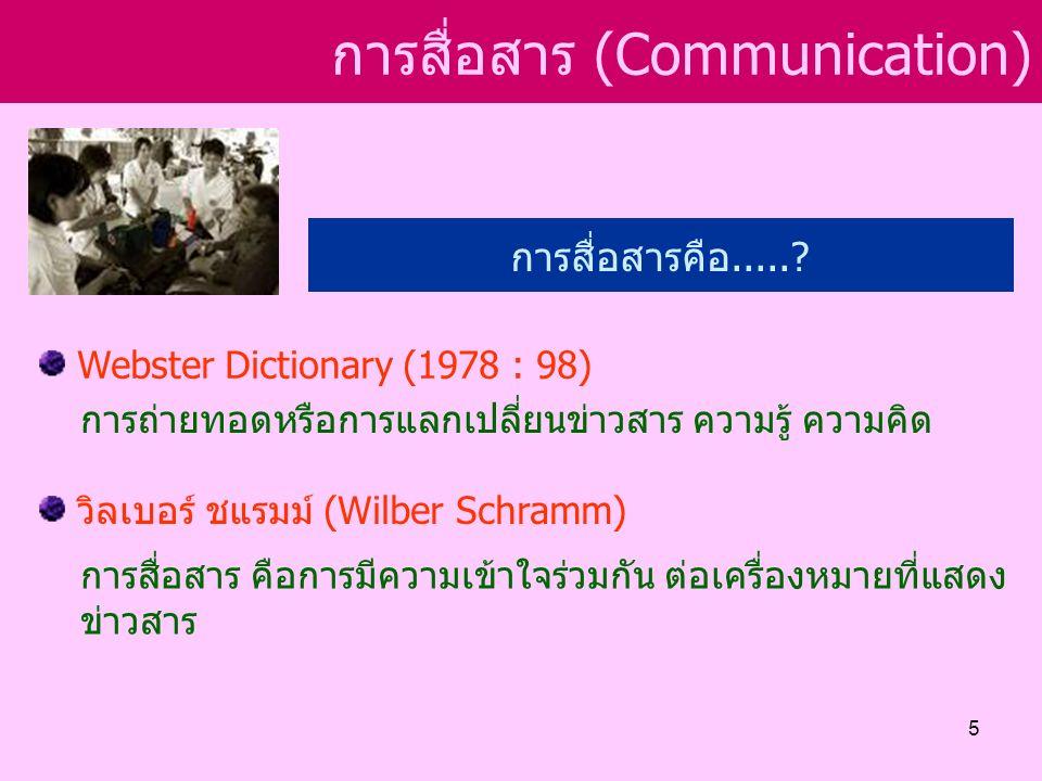 การสื่อสาร (Communication) การสื่อสารคือ......กล่าวโดยสรุป การสื่อสาร คือ........