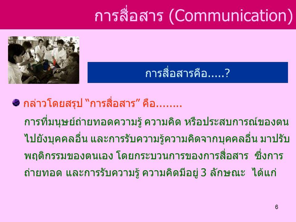 การสื่อสาร (Communication) การสื่อสารคือ...... กล่าวโดยสรุป การสื่อสาร คือ........
