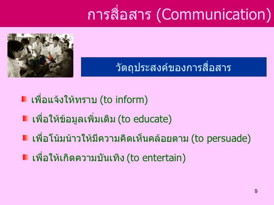 การสื่อสาร (Communication) องค์ประกอบของการสื่อสาร SMRC ผู้ส่งสาร (sender) สาร (message) ช่องทาง (channel) ผู้รับสาร (receiver) ทักษะ การสื่อสาร ทัศนคติ ระดับความรู้ ระดับสังคม และวัฒนธรรม ทักษะ การสื่อสาร ทัศนคติ ระดับความรู้ ระดับสังคม และวัฒนธรรม เนื้อหา สัญลักษณ์ หรือรหัส วิธีการส่งสาร มองเห็น ได้ยิน ได้กลิ่น ลิ้มรส สัมผัส 10
