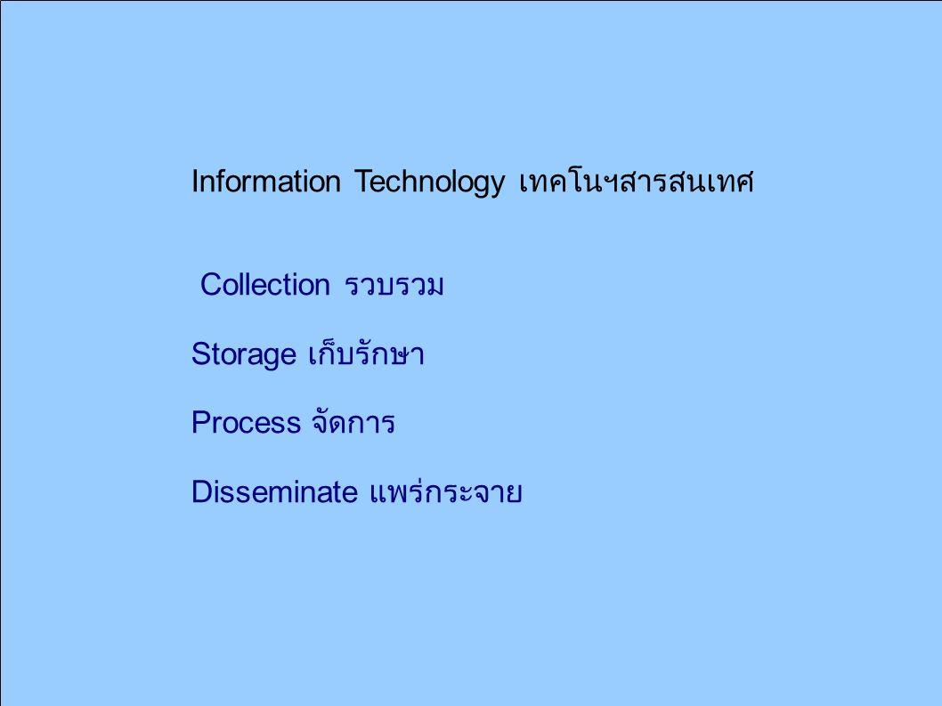 Information Technology เทคโนฯสารสนเทศ Collection รวบรวม Storage เก็บรักษา Process จัดการ Disseminate แพร่กระจาย