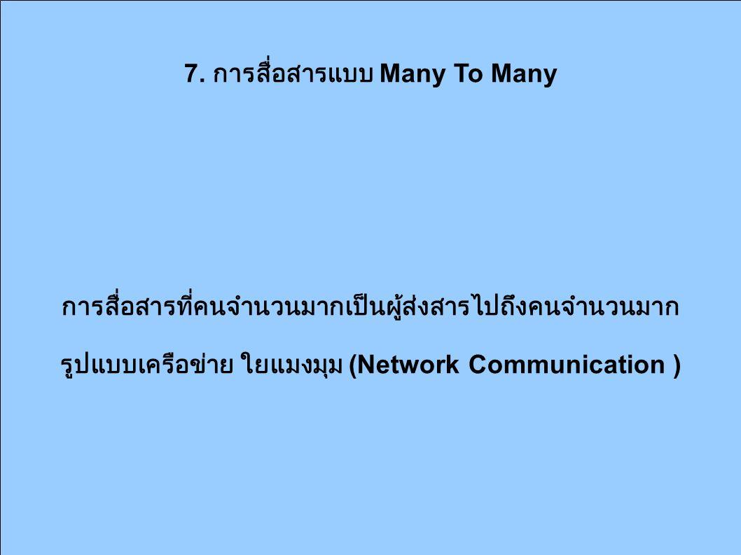 7. การสื่อสารแบบ Many To Many การสื่อสารที่คนจำนวนมากเป็นผู้ส่งสารไปถึงคนจำนวนมาก รูปแบบเครือข่าย ใยแมงมุม (Network Communication )
