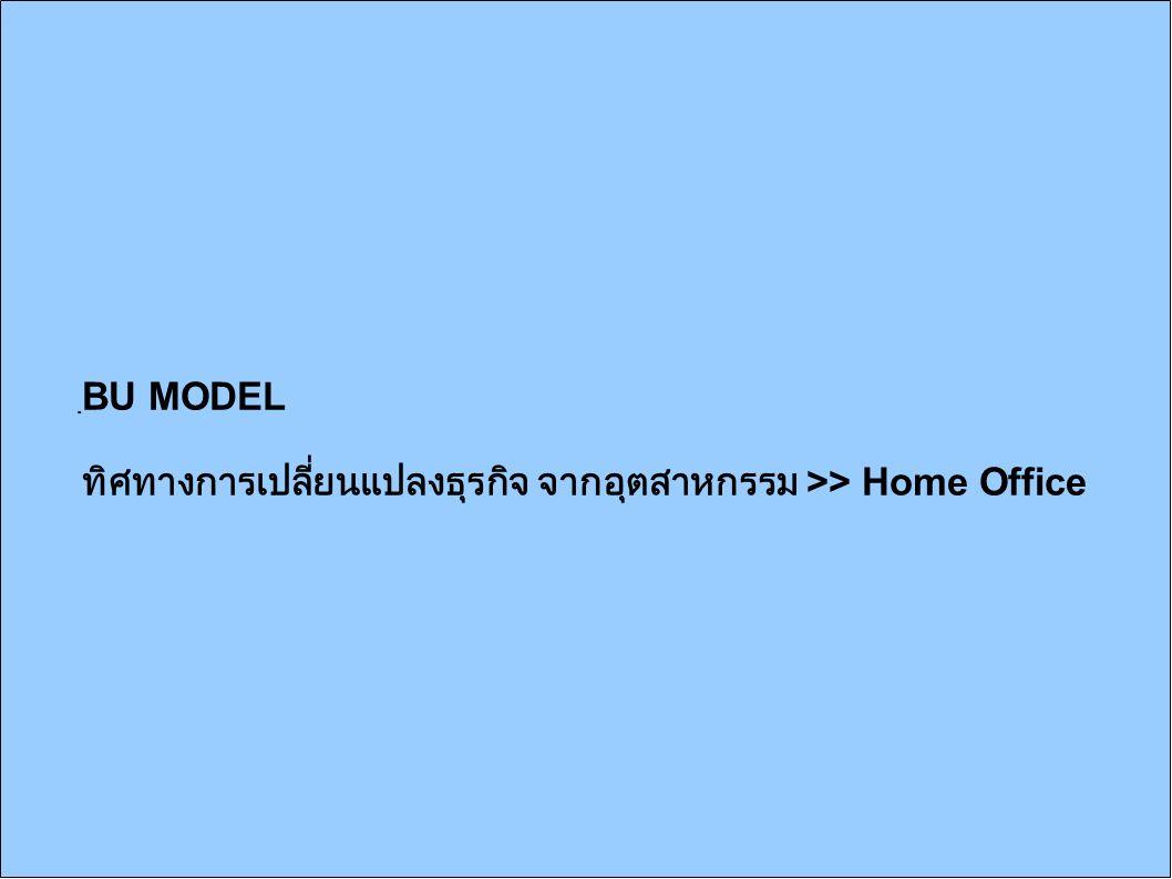 ฺ BU MODEL ทิศทางการเปลี่ยนแปลงธุรกิจ จากอุตสาหกรรม >> Home Office
