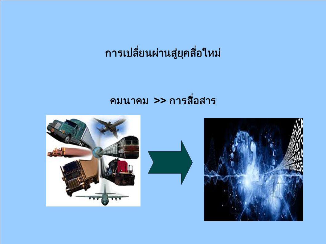 ดวงกมล ชาติประเสริฐ สื่อใหม่แบ่ง 3 องค์ประกอบ 1.เทคโนโลยี คอมพิวเตอร์ (Computer Technology ) 2.