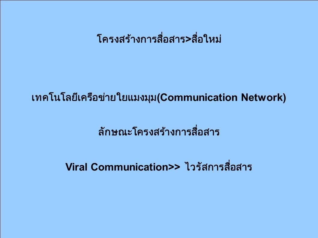 โครงสร้างการสื่อสาร > สื่อใหม่ เทคโนโลยีเครือข่ายใยแมงมุม (Communication Network) ลักษณะโครงสร้างการสื่อสาร Viral Communication>> ไวรัสการสื่อสาร