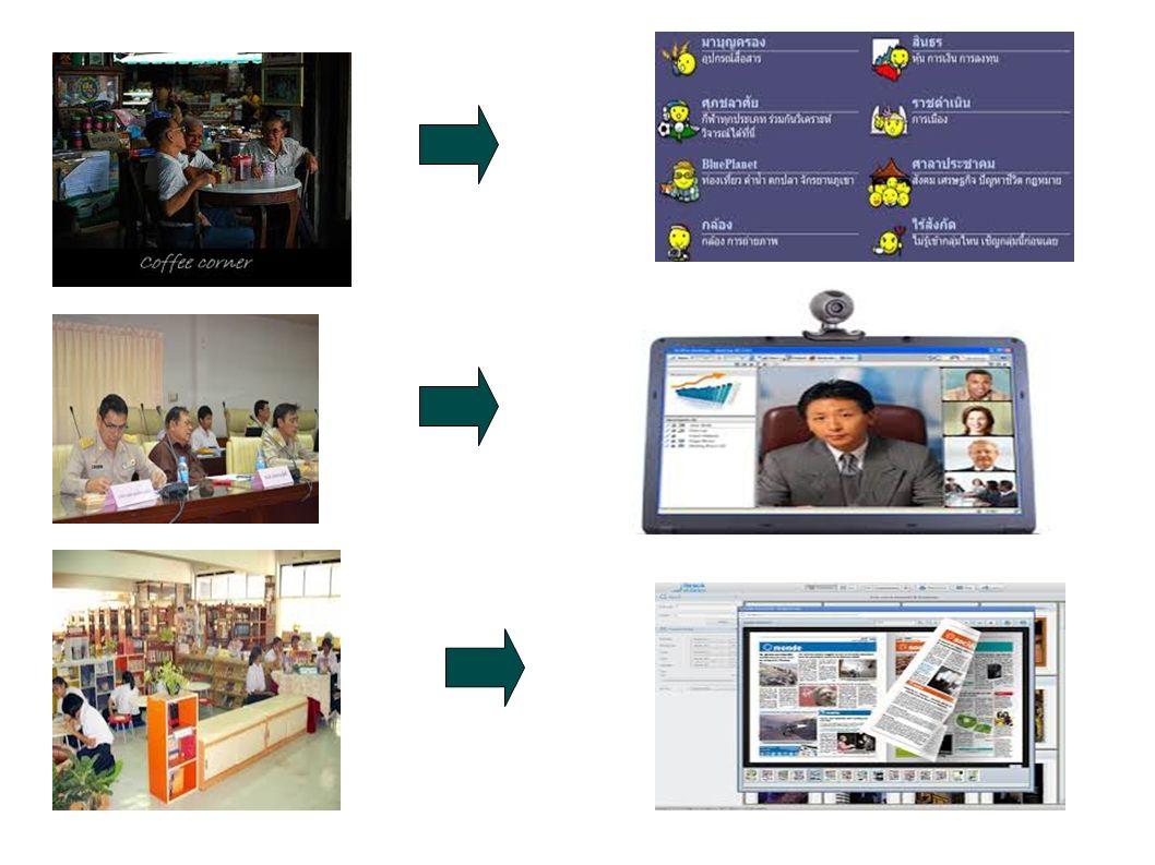 เทคโนโลยียุคที่ 4 (SmartPhone) กับการเปลี่ยนแปลงสื่อ * ผู้รับสาร เปลี่ยนเป็นเป็นผู้ช่วยสื่อในการแสวงหาข่าว ทำให้ข่าวสารหลากหลายรวดเร็วขึ้น * องค์กรสื่อสารมวลชน มีบทบาทในการวิเคราะห์ แสดงความคิดเห็น ในข่าวสาร ทั้งเชิงลึก และกว้างหลากหลายแง่มุมขึ้น