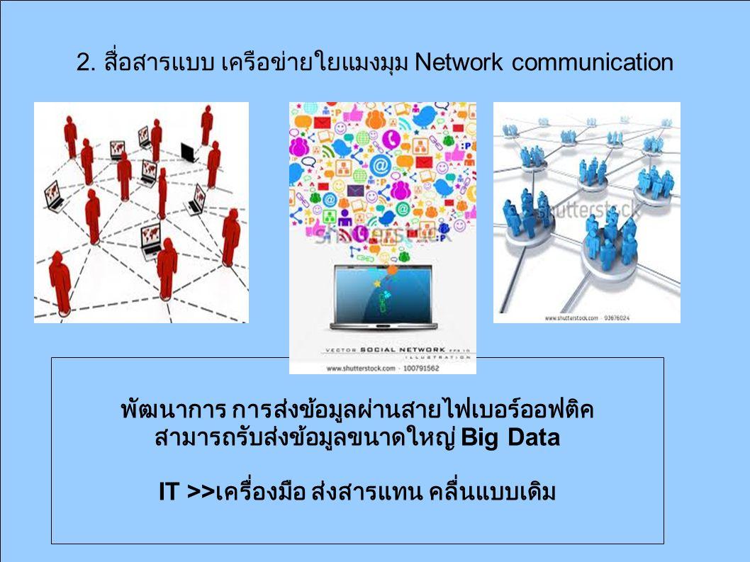 2. สื่อสารแบบ เครือข่ายใยแมงมุม Network communication พัฒนาการ การส่งข้อมูลผ่านสายไฟเบอร์ออฟติค สามารถรับส่งข้อมูลขนาดใหญ่ Big Data IT >> เครื่องมือ ส