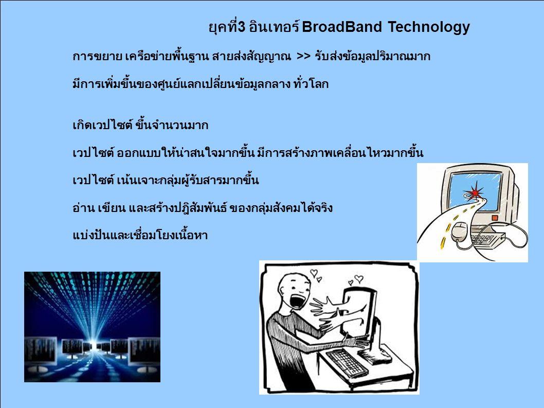 ยุคที่ 3 อินเทอร์ BroadBand Technology การขยาย เครือข่ายพื้นฐาน สายส่งสัญญาณ >> รับส่งข้อมูลปริมาณมาก มีการเพิ่มขึ้นของศูนย์แลกเปลี่ยนข้อมูลกลาง ทั่วโลก เกิดเวปไซต์ ขึ้นจำนวนมาก เวปไซต์ ออกแบบให้น่าสนใจมากขึ้น มีการสร้างภาพเคลื่อนไหวมากขึ้น เวปไซต์ เน้นเจาะกลุ่มผู้รับสารมากขึ้น อ่าน เขียน และสร้างปฎิสัมพันธ์ ของกลุ่มสังคมได้จริง แบ่งปันและเชื่อมโยงเนื้อหา