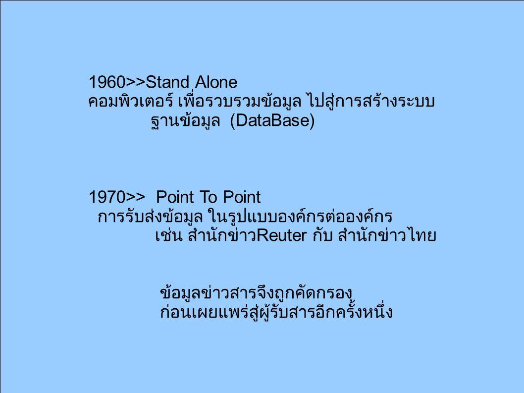 1960>>Stand Alone คอมพิวเตอร์ เพื่อรวบรวมข้อมูล ไปสู่การสร้างระบบ ฐานข้อมูล (DataBase) 1970>> Point To Point การรับส่งข้อมูล ในรูปแบบองค์กรต่อองค์กร เช่น สำนักข่าว Reuter กับ สำนักข่าวไทย ข้อมูลข่าวสารจึงถูกคัดกรอง ก่อนเผยแพร่สู่ผู้รับสารอีกครั้งหนึ่ง