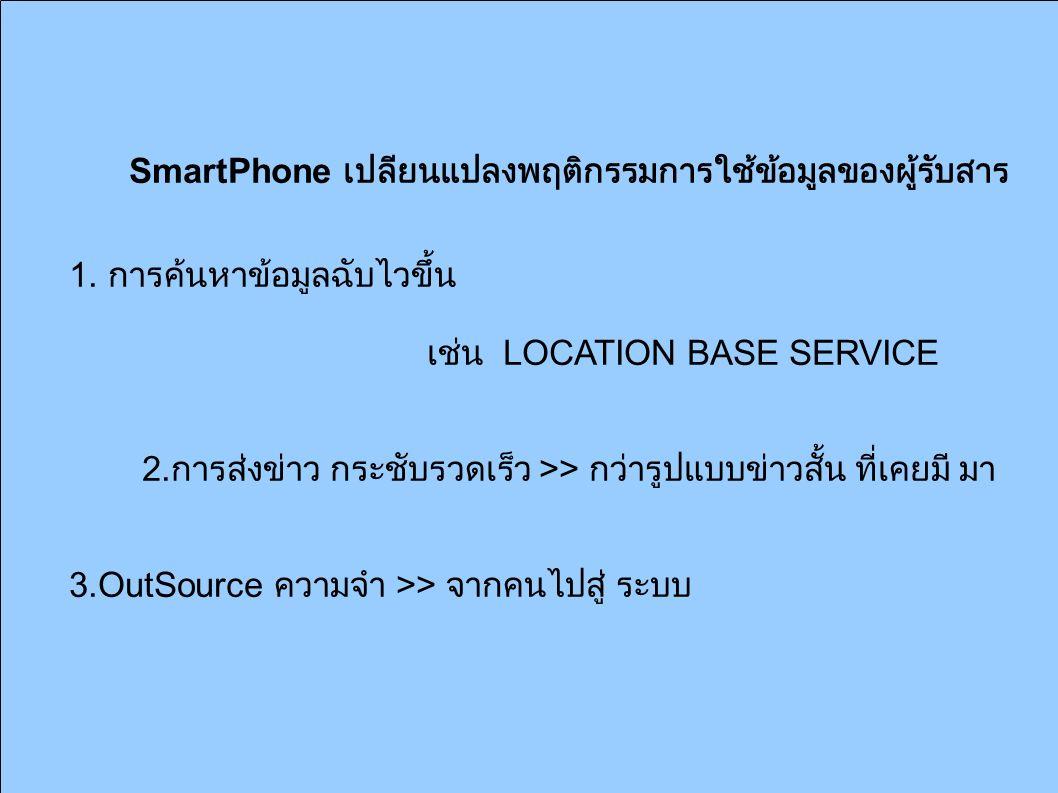 SmartPhone เปลีี่ยนแปลงพฤติกรรมการใช้ข้อมูลของผู้รับสาร 1. การค้นหาข้อมูลฉับไวขึ้น เช่น LOCATION BASE SERVICE 2. การส่งข่าว กระชับรวดเร็ว >> กว่ารูปแบ