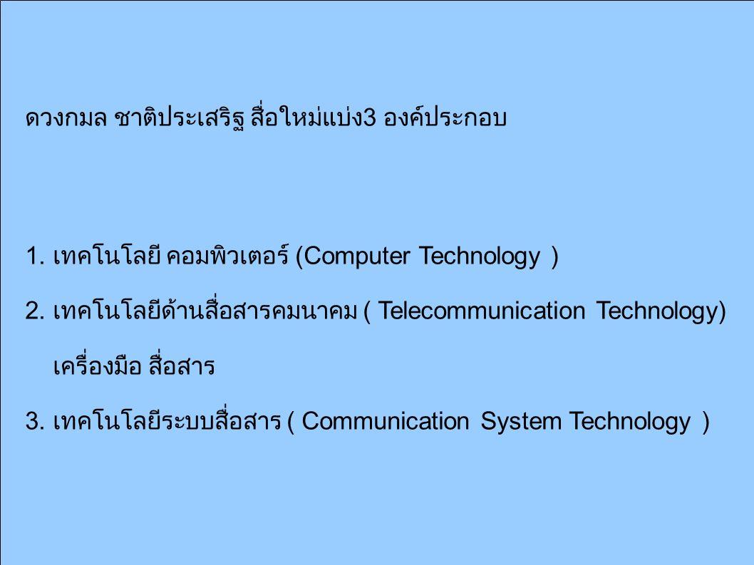ดวงกมล ชาติประเสริฐ สื่อใหม่แบ่ง 3 องค์ประกอบ 1. เทคโนโลยี คอมพิวเตอร์ (Computer Technology ) 2. เทคโนโลยีด้านสื่อสารคมนาคม ( Telecommunication Techno