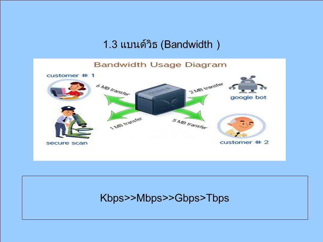1.3 แบนด์วิธ ( ฺ Bandwidth ) Kbps>>Mbps>>Gbps>Tbps