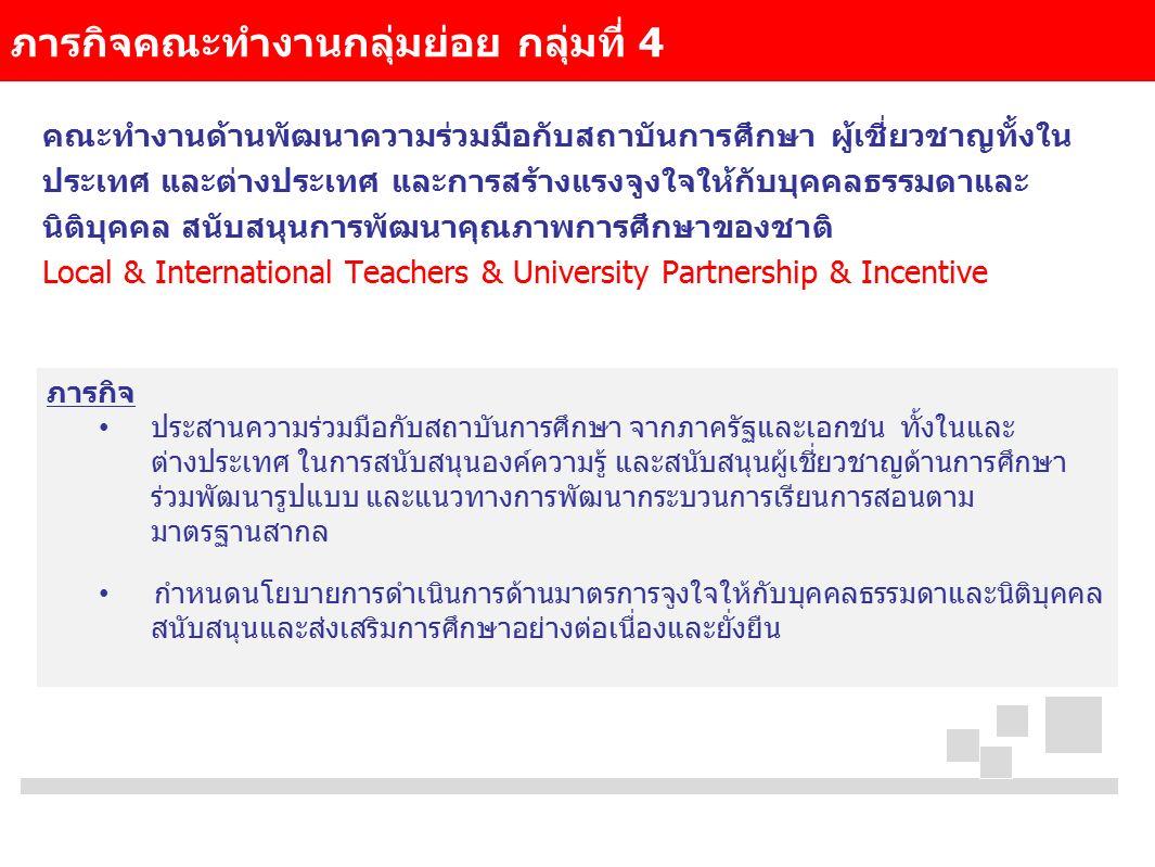 คณะทำงานด้านพัฒนาความร่วมมือกับสถาบันการศึกษา ผู้เชี่ยวชาญทั้งใน ประเทศ และต่างประเทศ และการสร้างแรงจูงใจให้กับบุคคลธรรมดาและ นิติบุคคล สนับสนุนการพัฒนาคุณภาพการศึกษาของชาติ Local & International Teachers & University Partnership & Incentive ภารกิจคณะทำงานกลุ่มย่อย กลุ่มที่ 4 ภารกิจ ประสานความร่วมมือกับสถาบันการศึกษา จากภาครัฐและเอกชน ทั้งในและ ต่างประเทศ ในการสนับสนุนองค์ความรู้ และสนับสนุนผู้เชี่ยวชาญด้านการศึกษา ร่วมพัฒนารูปแบบ และแนวทางการพัฒนากระบวนการเรียนการสอนตาม มาตรฐานสากล กำหนดนโยบายการดำเนินการด้านมาตรการจูงใจให้กับบุคคลธรรมดาและนิติบุคคล สนับสนุนและส่งเสริมการศึกษาอย่างต่อเนื่องและยั่งยืน