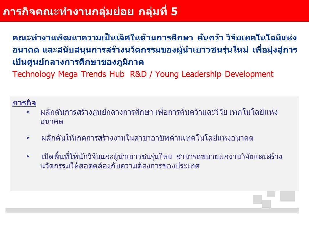 คณะทำงานพัฒนาความเป็นเลิศในด้านการศึกษา ค้นคว้า วิจัยเทคโนโลยีแห่ง อนาคต และสนับสนุนการสร้างนวัตกรรมของผู้นำเยาวชนรุ่นใหม่ เพื่อมุ่งสู่การ เป็นศูนย์กลางการศึกษาของภูมิภาค Technology Mega Trends Hub R&D / Young Leadership Development ภารกิจคณะทำงานกลุ่มย่อย กลุ่มที่ 5 ภารกิจ ผลักดันการสร้างศูนย์กลางการศึกษา เพื่อการค้นคว้าและวิจัย เทคโนโลยีแห่ง อนาคต ผลักดันให้เกิดการสร้างงานในสาขาอาชีพด้านเทคโนโลยีแห่งอนาคต เปิดพื้นที่ให้นักวิจัยและผู้นำเยาวชนรุ่นใหม่ สามารถขยายผลงานวิจัยและสร้าง นวัตกรรมให้สอดคล้องกับความต้องการของประเทศ