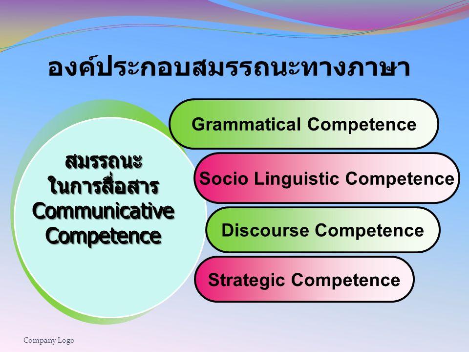 Company Logo องค์ประกอบสมรรถนะทางภาษา Grammatical Competence Socio Linguistic Competence Discourse Competence Strategic Competence สมรรถนะในการสื่อสาร Communicative Competence สมรรถนะในการสื่อสาร