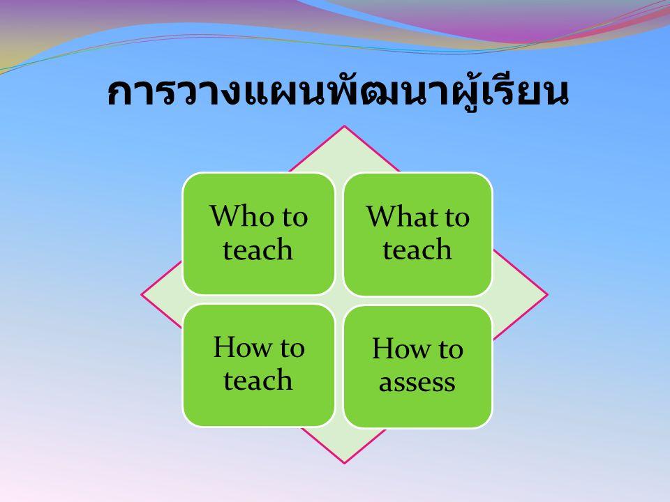 การวางแผนพัฒนาผู้เรียน Who to teach What to teach How to teach How to assess
