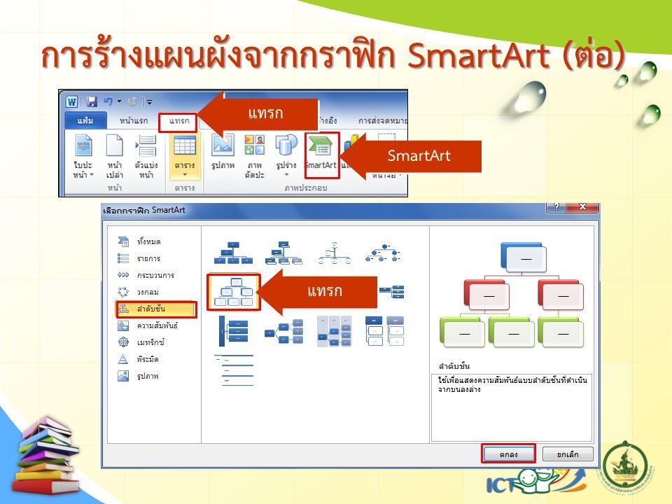 การร้างแผนผังจากกราฟิก SmartArt (ต่อ) แทรก SmartArt แทรก