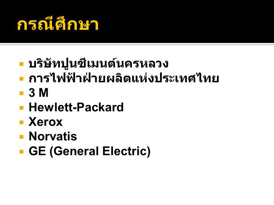 บริษัทปูนซีเมนต์นครหลวง  การไฟฟ้าฝ่ายผลิตแห่งประเทศไทย  3 M  Hewlett-Packard  Xerox  Norvatis  GE (General Electric)