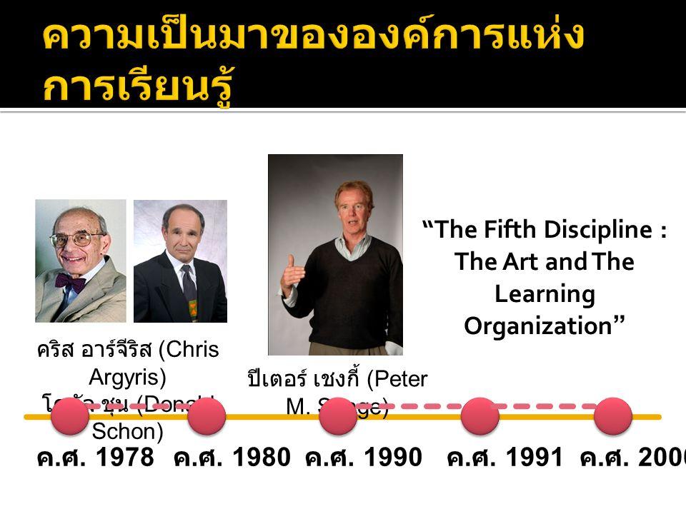 คริส อาร์จีริส (Chris Argyris) โดนัล ชุน (Donald Schon) ค.