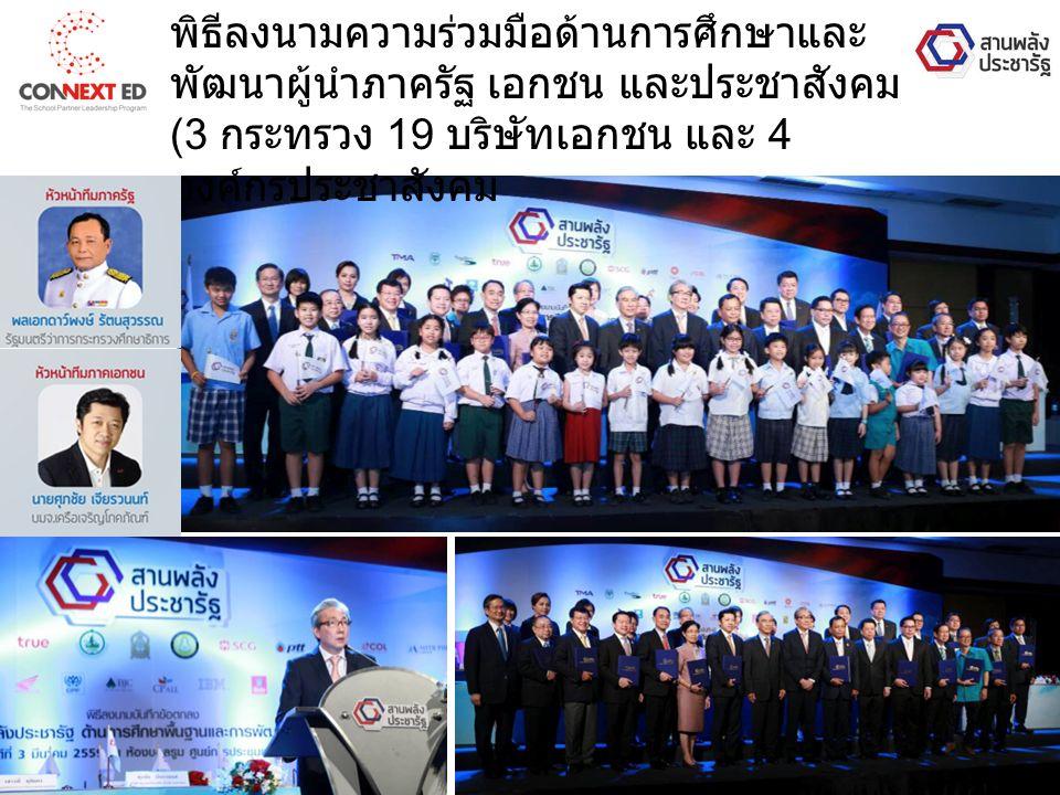 1.โครงการปฏิรูปการศึกษา 10 ด้าน ( Strategic Transformation ) 2.