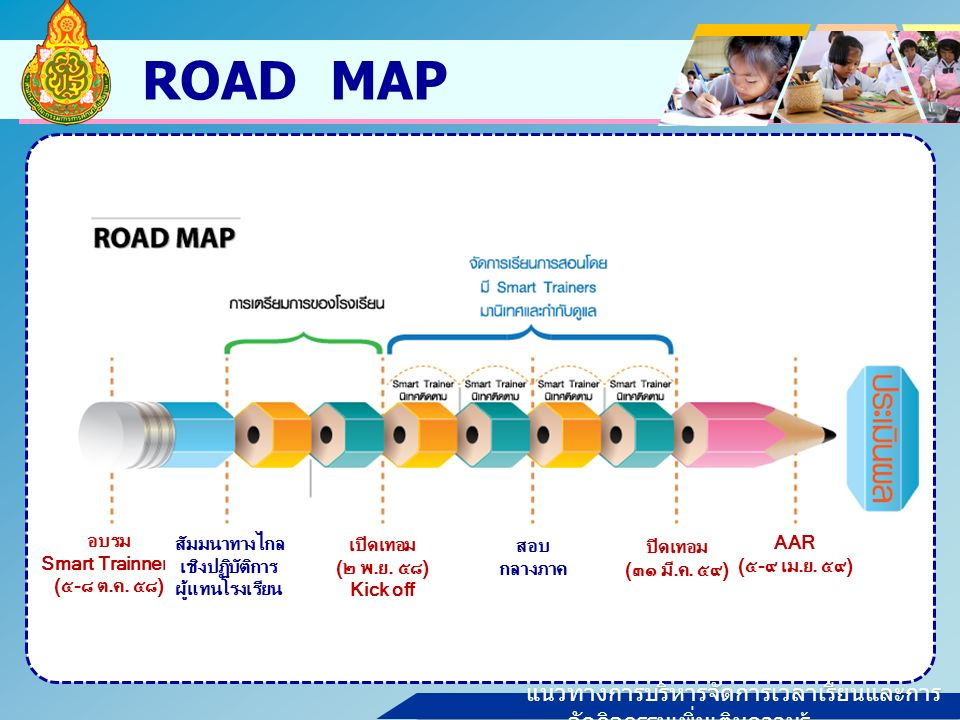 แนวทางการบริหารจัดการเวลาเรียนและการ จัดกิจกรรมเพิ่มเติมความรู้ ROAD MAP อบรม Smart Trainners (๕-๘ ต.ค.