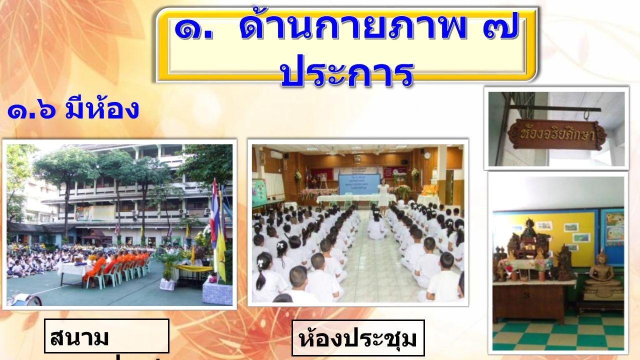 ๑. ๖ มีห้อง พระพุทธศาสนา ลานธรรม สนาม อเนกประส งค์ ห้องประชุม