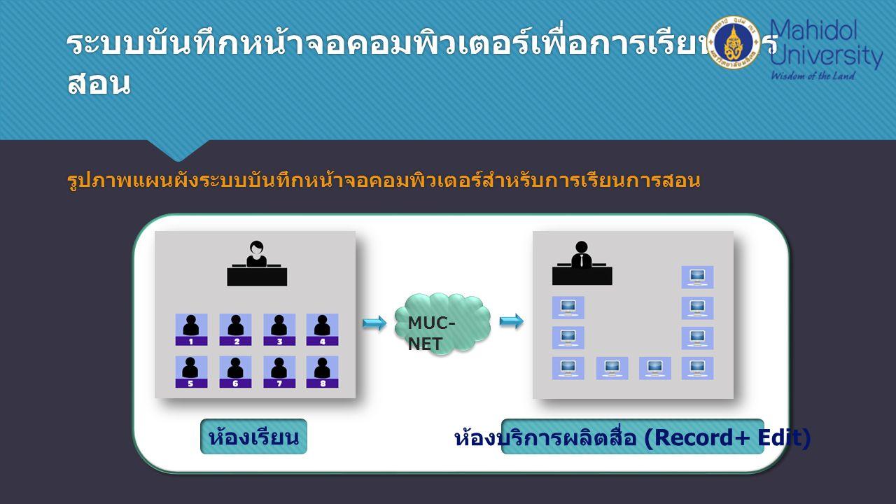 ระบบบันทึกหน้าจอคอมพิวเตอร์เพื่อการเรียนการ สอน รูปภาพแผนผังระบบบันทึกหน้าจอคอมพิวเตอร์สำหรับการเรียนการสอน MUC- NET ห้องเรียนห้องบริการผลิตสื่อ (Record+ Edit)