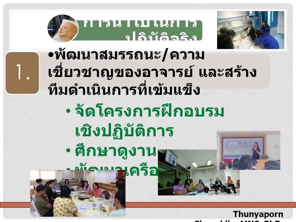 Thunyaporn Chuenklin, MNS, PhD. การนำไปในการ ปฏิบัติจริง 1.