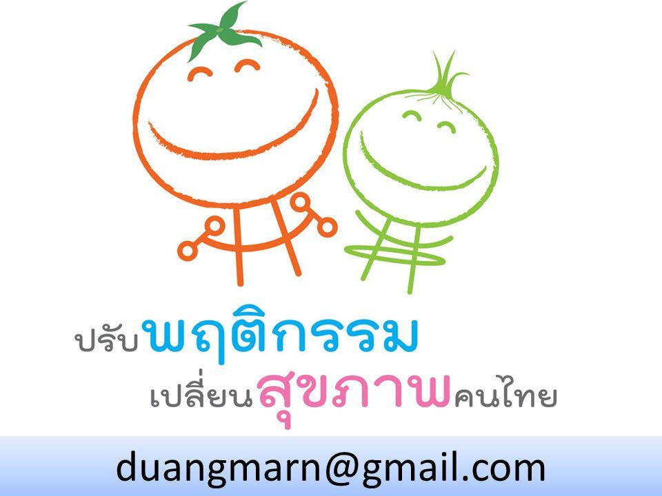 duangmarn@gmail.com